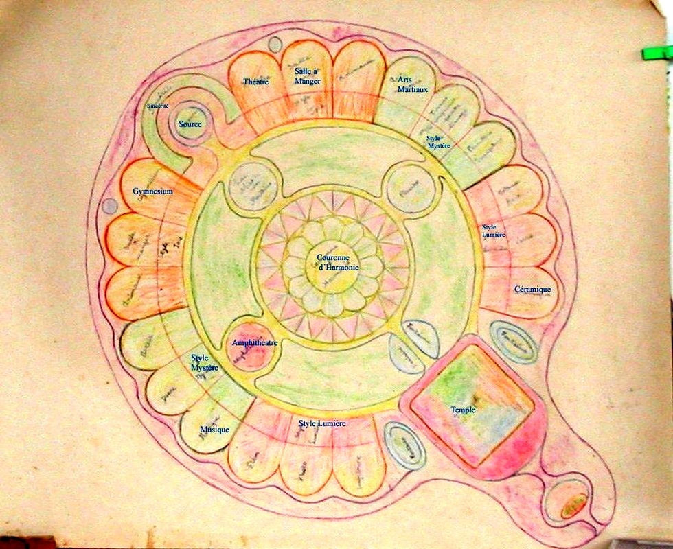 Foyer D Un Miroir Plan : Plan général un miroir pour la mère prières d harmonie